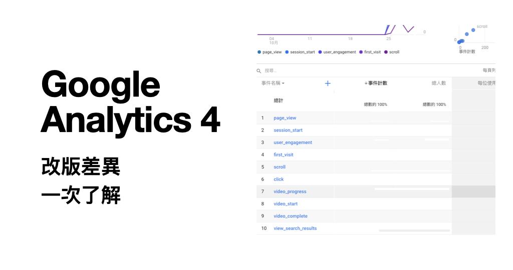 【2021 年更新】新版 Google Analytics 4 與通用 Google Analytics 比較